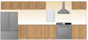 kitchen design layout template html trend home design commercial kitchen layout design kitchen layouts