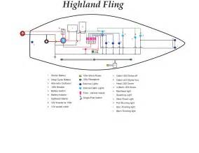 highland fling my grian 26 sailboat wiring project current