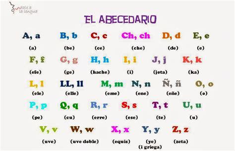 el abecedario dale a la lengua espa 241 ol para extranjeros las letras en