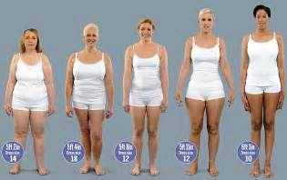 Bmi Bathroom Scale The Average Weight Of A British Woman But As These Five