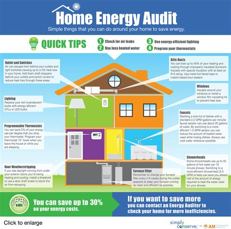 home energy improvements breathe easy of cny
