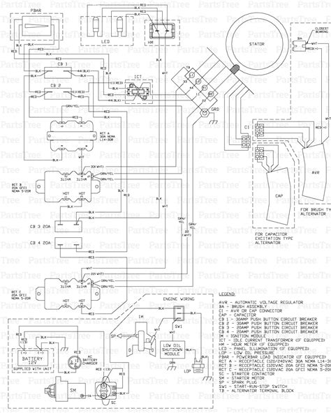 for a portable generator wiring diagram wiring diagram