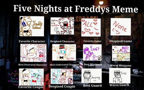 Really Hilarious Memes - fnaf meme really funny by epicz55 on deviantart