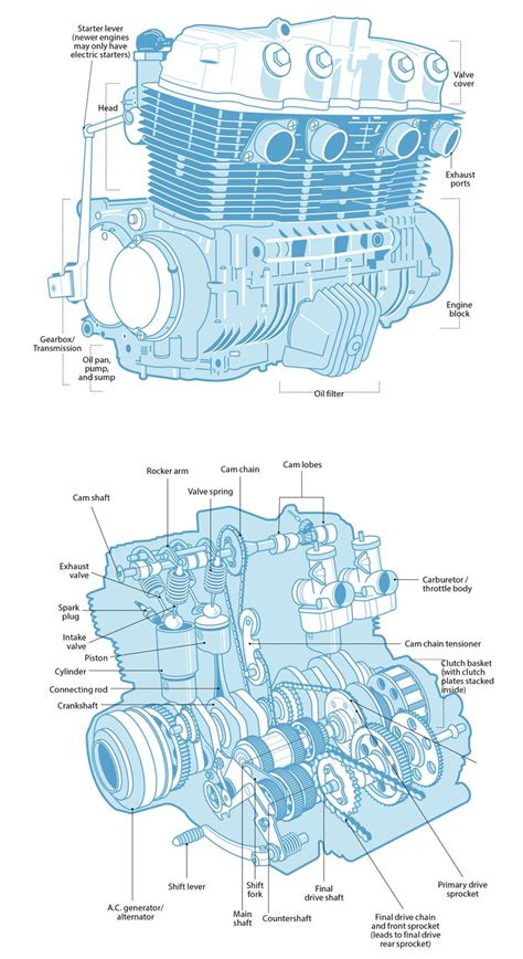 honda small engine illustrated service manual by cycle soft issuu 25 best ideas about honda cb750 on cb750 cafe racer honda cb and cb750 cafe