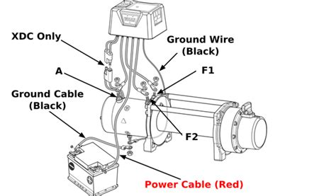 warn    winch buyers guide roundforge