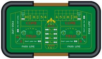 play craps 2017 top real money craps casinos