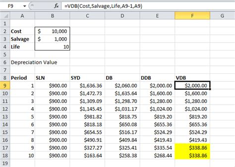 line of balance excel template depreciation schedule template excel free schedule