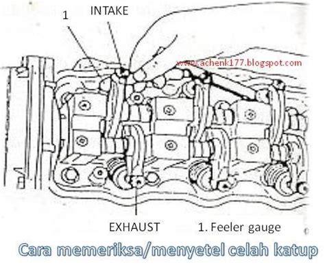 Kunci Locknut i otomotif tips cara memeriksa setel celah katup