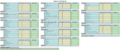 Real Estate Investment Calculator Spreadsheet by Rent Calculator Investment Excel Template Real Estate