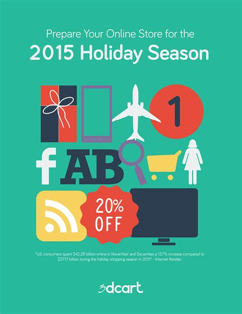 3dcart the 2015 season guide