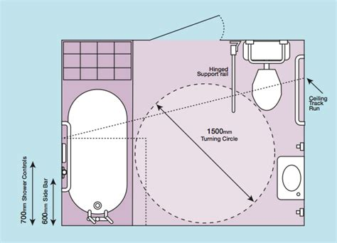 Bathroom Layout Guide Uk Mobility Bathroom Design Bathroom Installation