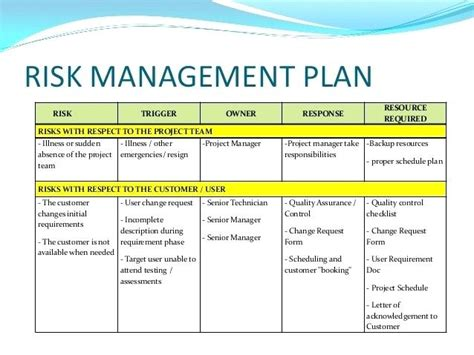 project management plan template pmbok risk management plan exle project template pmbok