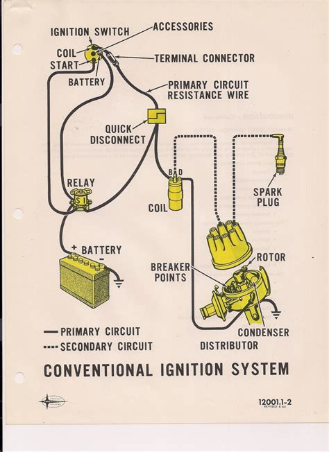 Ignition System Wiring Diagram   Wiring Diagram And Schematics