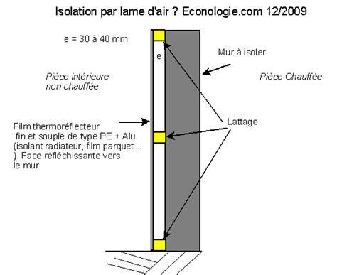 Isolation Acoustique Mur 245 by Pose Isolation Combles Amenageables Prix Travaux Au M2 224