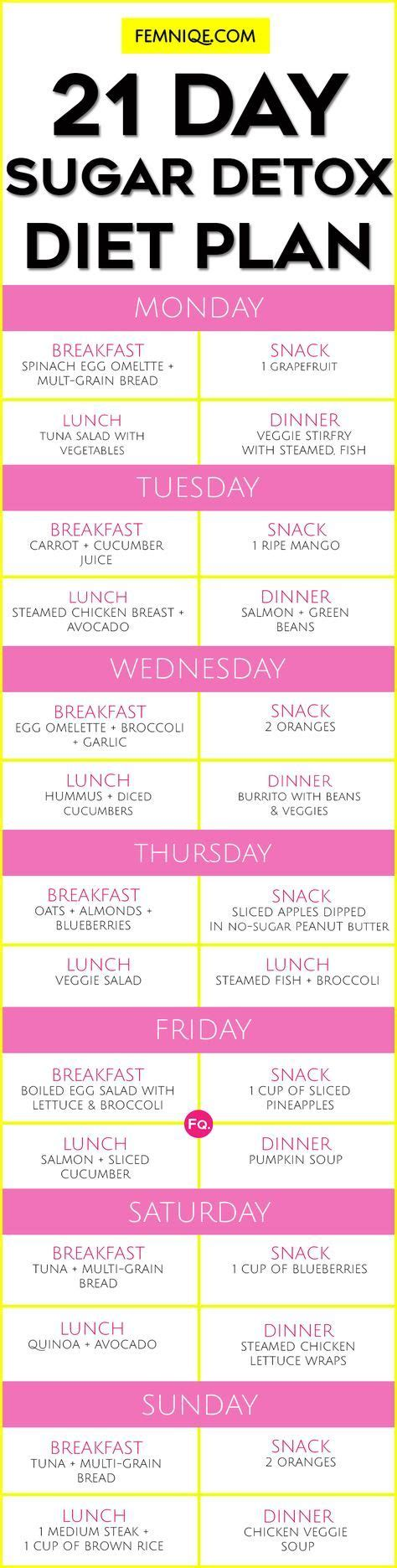 Sugar Detox Plan Pdf by 25 Best Ideas About Detox Diet Menu On Week