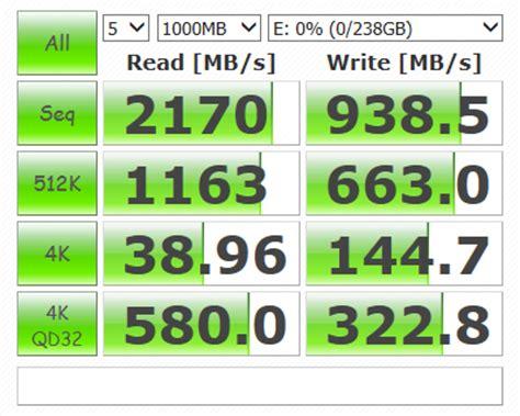 Ssd Corsair Series Mp500 M2 Sata Nvme Pcie 240gb samsung 960 pro m 2 1tb nvme ssd review ssd performance