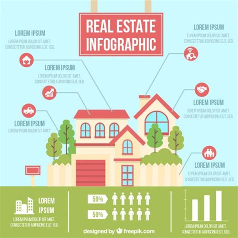 should i become a realtor home design beautiful house real estate infographic vector free download