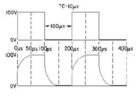 integrator circuit time constant figure 4 35 rc integrator circuit