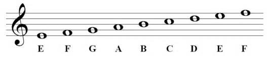 music 1 unit 1 qualities of sound