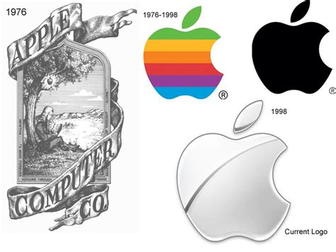 logo evolution apple logo evolution of 6 tech companies youngblah