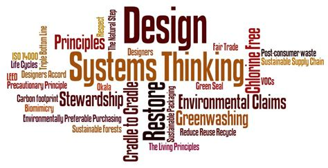 visual communication design words word art design www imgkid com the image kid has it