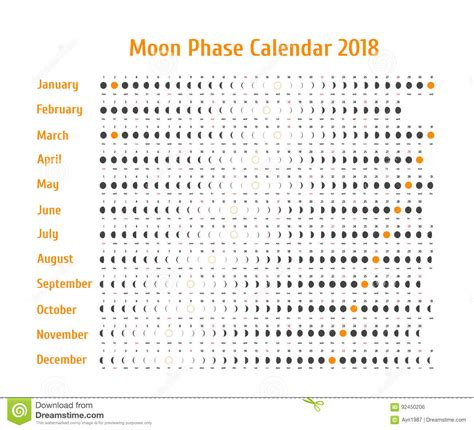 trumpisms 2018 day to day calendar the boasts barbs and musings of the 45th president books vector astrological calendar for 2018 moon phase calendar