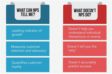 Nps Business Card Template by Improve Your Customer Experience With Customer Journey