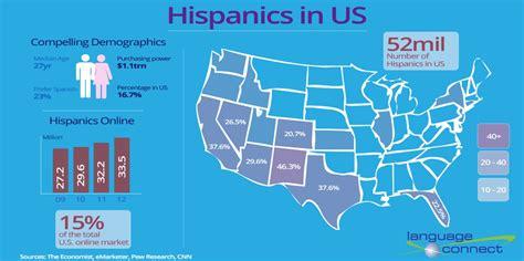 u s hispanics in us visual ly