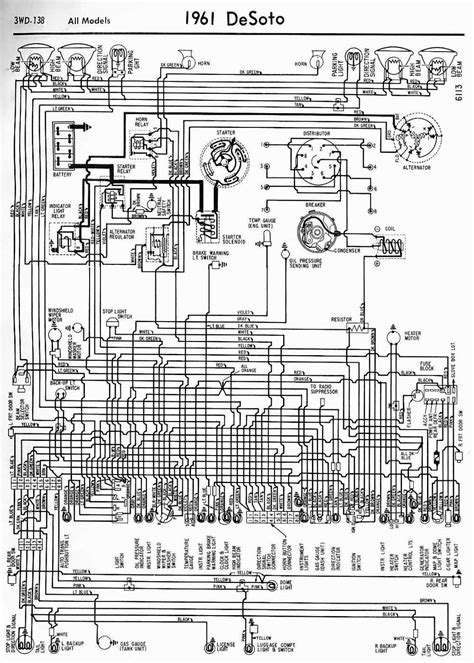 1952 plymouth wiring diagrams sle flow charts in word