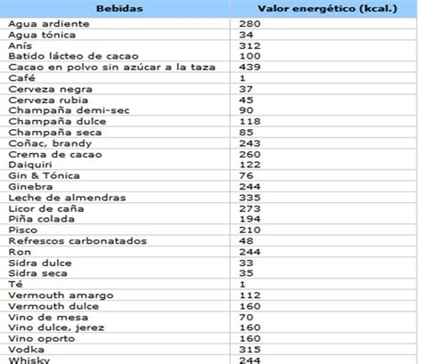 calorias de los alimento tabla de calorias de alimentos info taringa