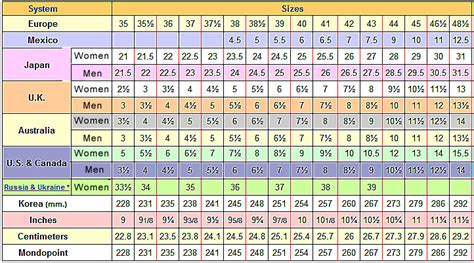 shoe size chart louboutin european shoe size chart louboutin