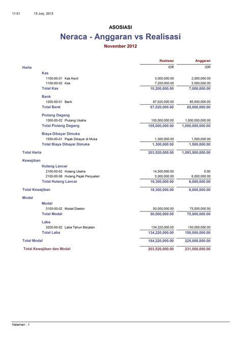 format laporan tahunan yayasan contoh laporan keuangan organisasi nirlaba contoh z