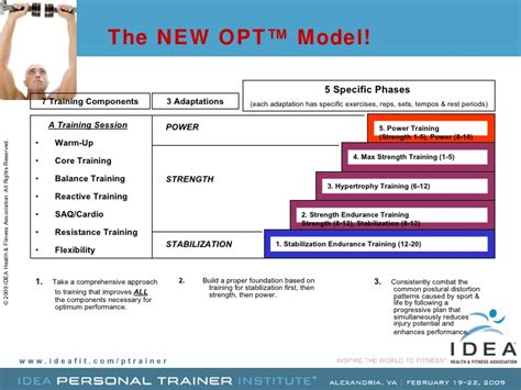 opt model template pt110 creativeexercisetrisets