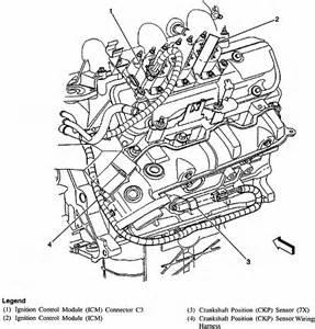 1998 Buick Century Engine Diagram 1999 Chevy Lumina The Car Bucks And Stalls Rains Loses