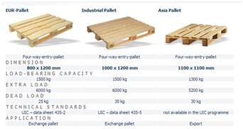 euro industrial asia pallets in container marine