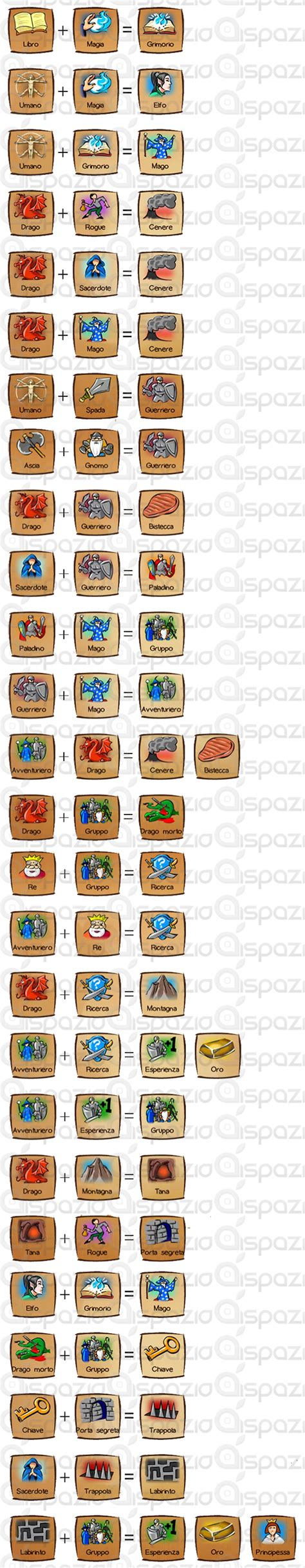 doodle soluzioni doodle god walkthrough completiamo al 100 salva la