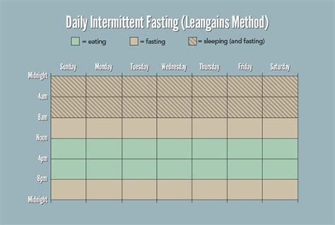 intermittent fasting feel look and be healthier a term strategy to lose weight build muscles be healthier and increased productivity books 5 detailed diet charts for losing weight wise jug