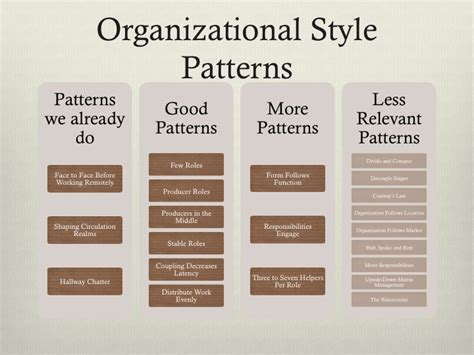 pattern or organization organizational pattern related keywords organizational
