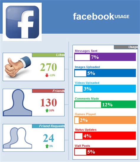Facebook Report Template Excel