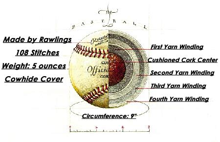 five minutes to impact the flight of the comanche books the baseball flight