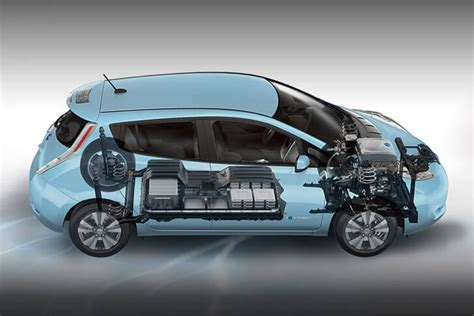 nissan leaf replacement battery nissan leaf battery replacement