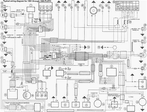 wiring diagram likewise harley davidson 1977 sportster