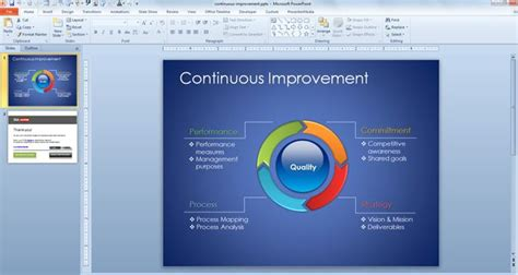 Free Continuous Improvement Model Template For Powerpoint Presentations Continuous Improvement Template Free