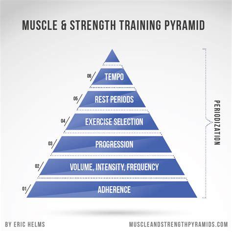 building alimentazione come aumentare la massa muscolare scopriamolo