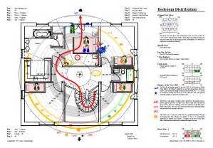 Best Room Planning Software fengshuipc die software f 252 r feng shui berater