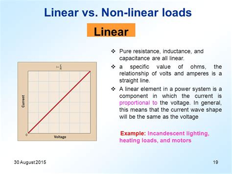 inductor is linear inductor is linear or nonlinear 28 images pspice nonlinear inductor 28 images design of