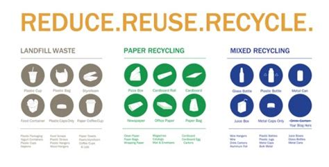tipsheet easy ways to go green green at home 7 easy ways to recycle your blogposts