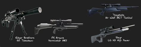 Fx Verminator Mk Ii Pcp Air Rifle gamo dynamax 5 5 mm pcp luftgewehr test christophmaier eu