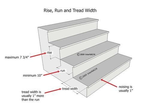 things you should know general info wood stairs 60 best stairs images on pinterest stairs stair treads