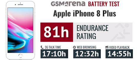 apple iphone   review display battery life connectivity